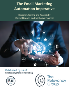 Email Automation Imperative